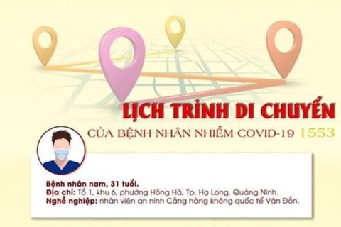 Bệnh nhân Covid-19 ở Quảng Ninh đã đi họp lớp, hát karaoke, ăn đêm...