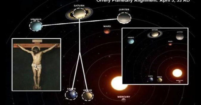 Thiên nhân cảm ứng: Hành tinh trong Hệ Mặt Trời xếp hình giống cây Thánh giá vào đúng ngày Chúa Jesus bị hành hình