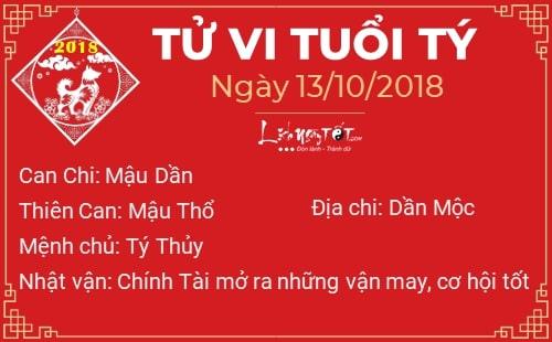 Tử vi Thứ 7 ngày 13/10/2018 của 12 con giáp: Tuổi Dần chớ liều lĩnh, Tuổi Thìn hay căng thẳng