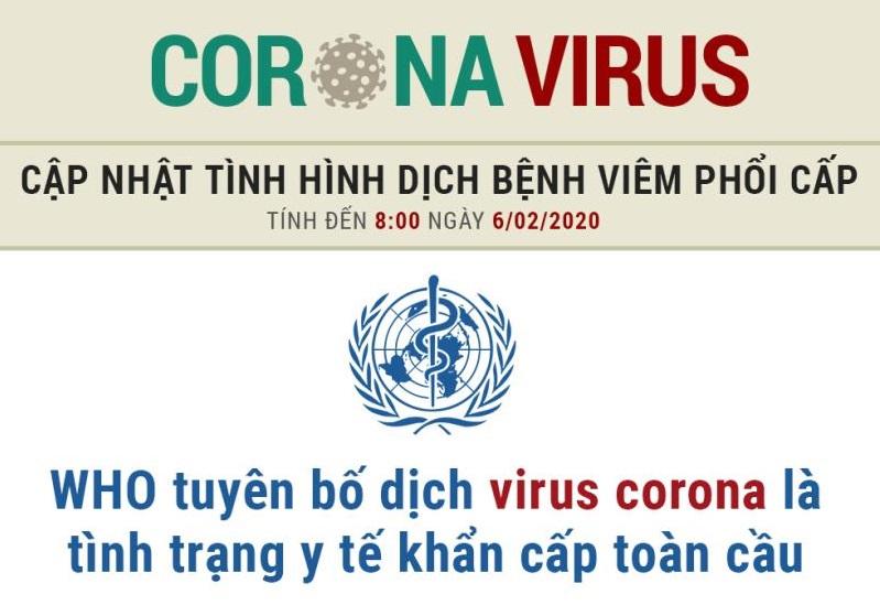 Update - Cập nhật liên tục diễn biến dịch corona trên toàn cầu