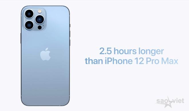 Tất tần tật về 4 mẫu iPhone 13 vừa ra mắt - Ảnh 10.